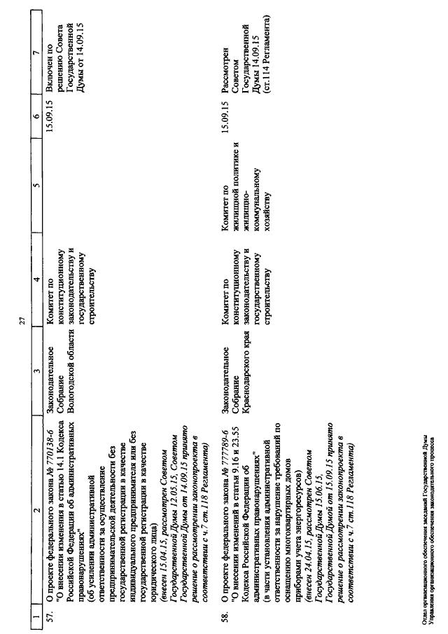 жилищный кодекс ст 51