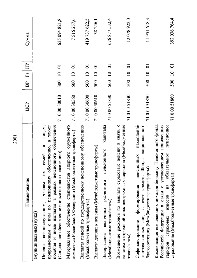 Федеральный закон о разумных сроках