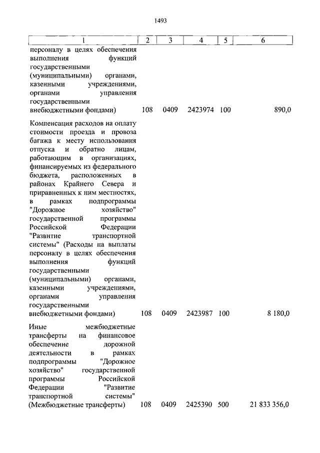 Федеральный закон об военной ипотеке