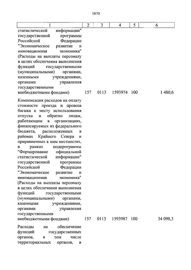 Всемирный закон тяготения на английском