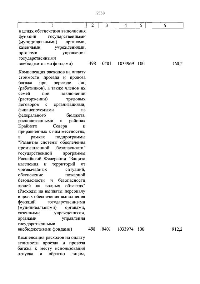 Федеральный закон 636