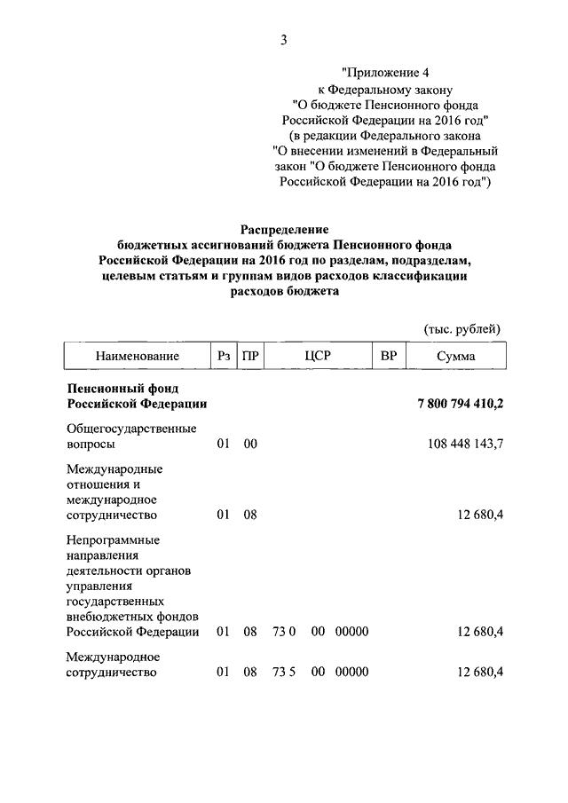 Постановление гд фс рф от 01122015 n 7723-6 гд о проекте федерального закона n 865580-6 о внесении изменений в