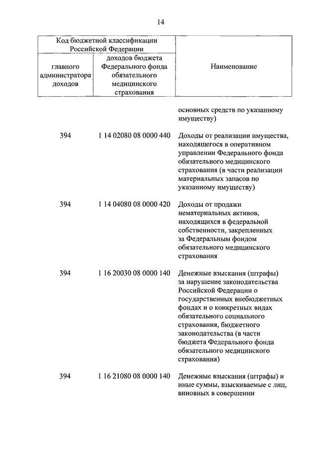 Статья 178 гк